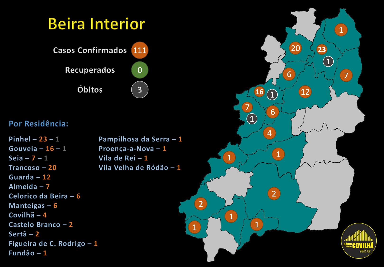 COVID-19 Mapa dos concelhos da Beira Interior